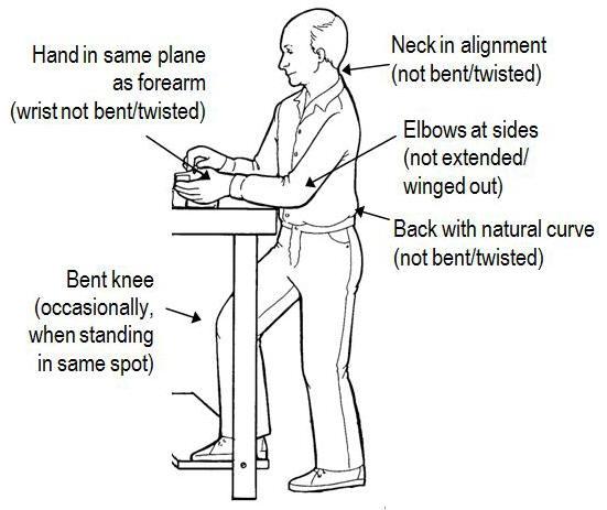 My Preoccupation With Sitting Marcey Rader Coaching Llc