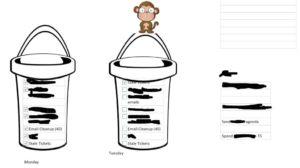 Monkey Task List